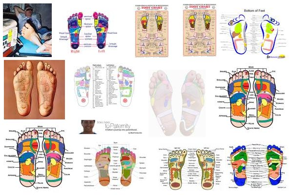 Reflexology ( zone therapy ) aims to encourage a beneficial effect on